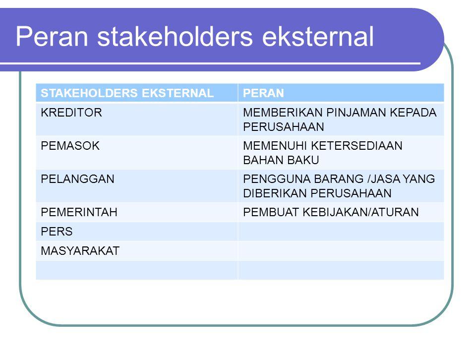 Peran stakeholders eksternal STAKEHOLDERS EKSTERNALPERAN KREDITORMEMBERIKAN PINJAMAN KEPADA PERUSAHAAN PEMASOKMEMENUHI KETERSEDIAAN BAHAN BAKU PELANGG
