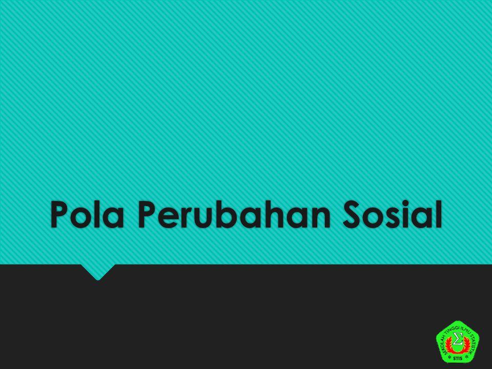 POLA PERUBAHAN SOSIAL (1) Pola Linier Gabungan Beberapa Pola Pola Siklus