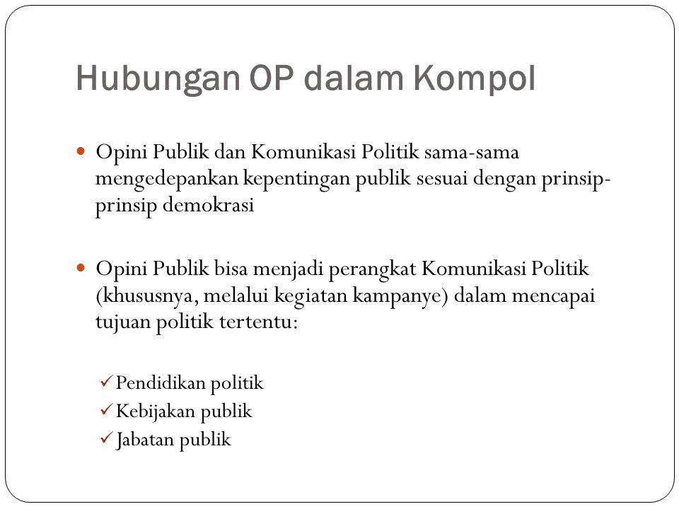 Hubungan OP dalam Kompol Opini Publik dan Komunikasi Politik sama-sama mengedepankan kepentingan publik sesuai dengan prinsip- prinsip demokrasi Opini Publik bisa menjadi perangkat Komunikasi Politik (khususnya, melalui kegiatan kampanye) dalam mencapai tujuan politik tertentu: Pendidikan politik Kebijakan publik Jabatan publik