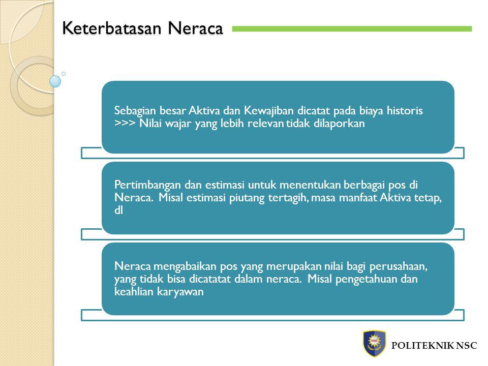Keterbatasan Neraca POLITEKNIK NSC Sebagian besar Aktiva dan Kewajiban dicatat pada biaya historis >>> Nilai wajar yang lebih relevan tidak dilaporkan