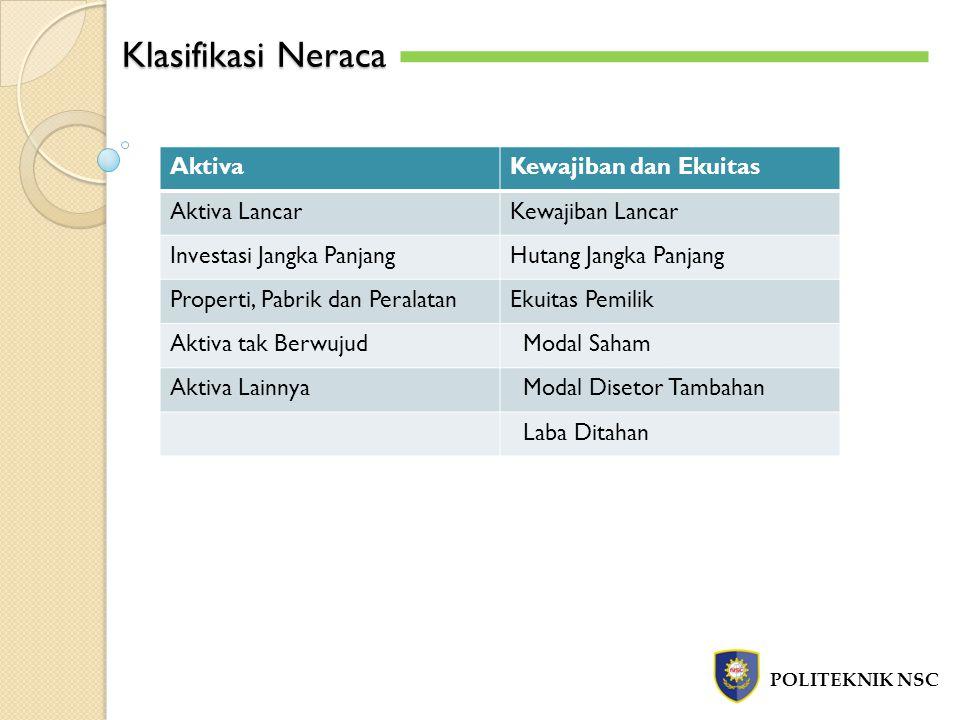 Klasifikasi Neraca POLITEKNIK NSC AktivaKewajiban dan Ekuitas Aktiva LancarKewajiban Lancar Investasi Jangka PanjangHutang Jangka Panjang Properti, Pa