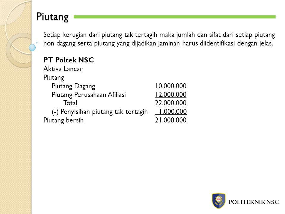 Persediaan POLITEKNIK NSC Harus diungkapkan : 1.Dasar Penilaian COMWIL (Cost or Market Whichever is Lower) 2.Metode Penetapan Harga (LIFO atau FIFO) Bagi Perusahaan Manufaktur, tahap penyelesaian persediaan juga diungkapkan PT Poltek NSC Aktiva Lancar Persediaan (Memperlihatkan tahap penyelesaian) Barang Jadi20.000.000 Barang Dalam Proses12.000.000 Bahan Baku11.000.000 Total43.000.000 Persediaan (Menurut Lini Produk) Log dan lempengan20.000.000 Balok, triplek dan papan12.000.000 Kardus, Karton, Papan Peti Kemas11.000.000 Total43.000.000 Bahan dan Perlengkapan10.000.000