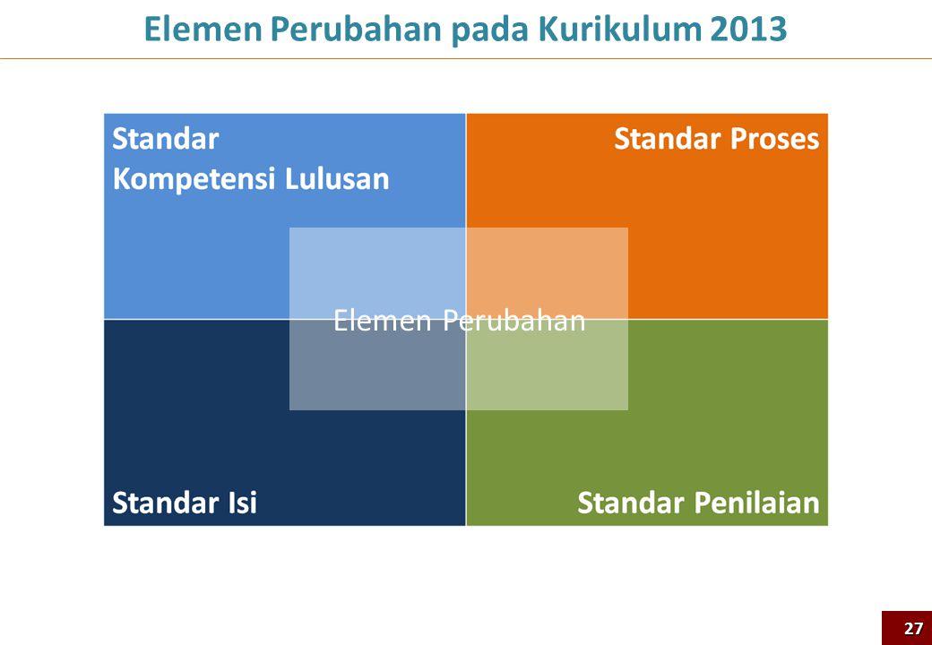 Elemen Perubahan pada Kurikulum 2013 Elemen Perubahan 27