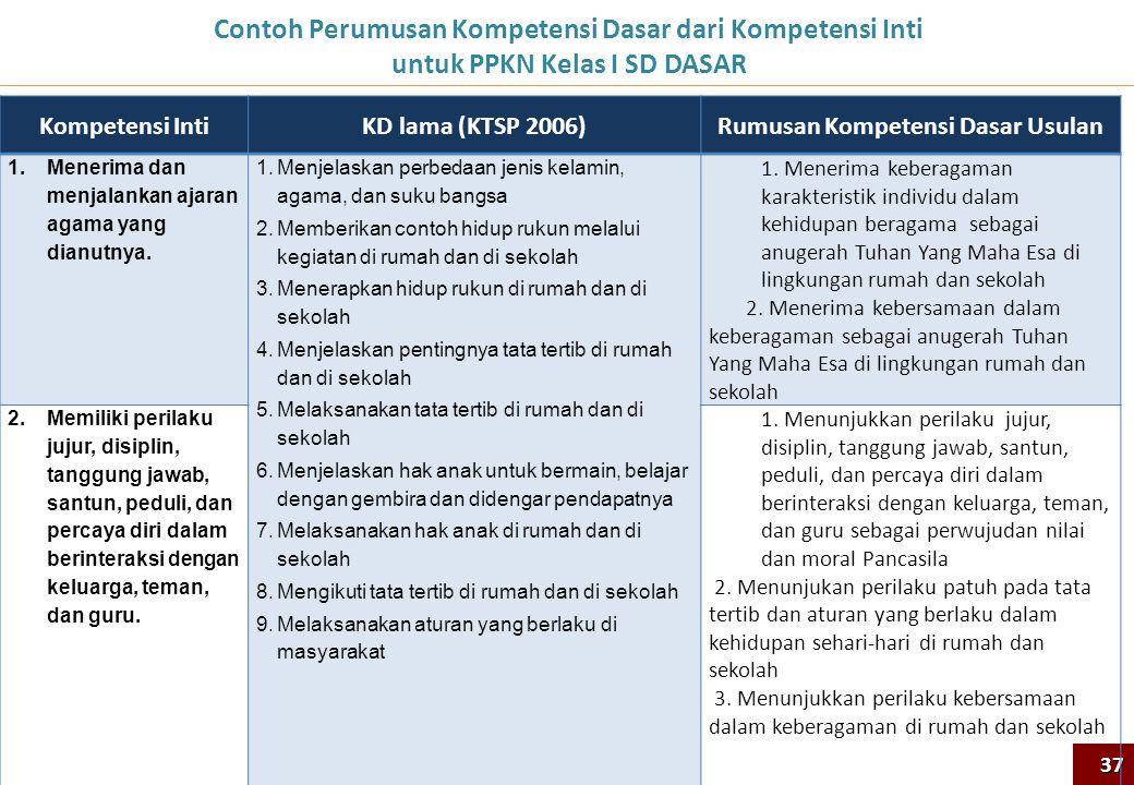 Contoh Perumusan Kompetensi Dasar dari Kompetensi Inti untuk PPKN Kelas I SD DASAR 37 Kompetensi IntiKD lama (KTSP 2006)Rumusan Kompetensi Dasar Usula