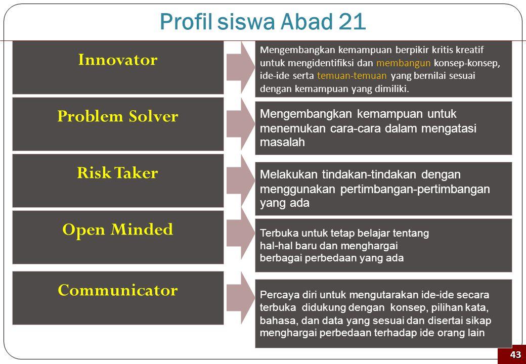 Innovator Problem Solver Risk Taker Open Minded Mengembangkan kemampuan berpikir kritis kreatif untuk mengidentifiksi dan membangun konsep-konsep, ide