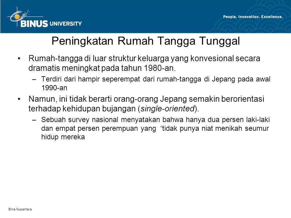 Bina Nusantara Peningkatan Rumah Tangga Tunggal Rumah-tangga di luar struktur keluarga yang konvesional secara dramatis meningkat pada tahun 1980-an.