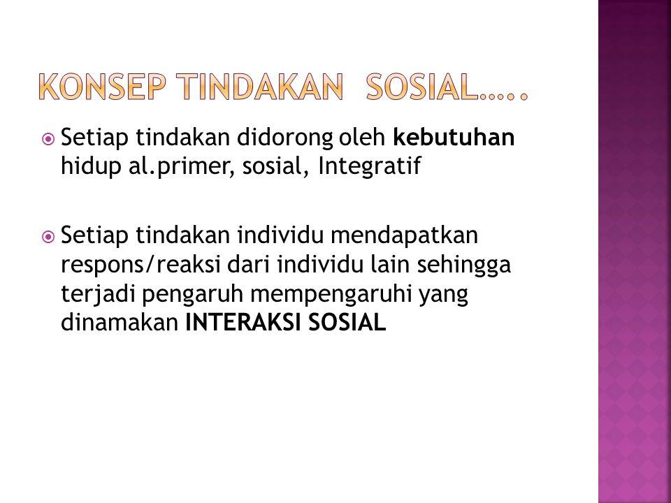 Tindakan Sosial mengandung makna kalau ditujukan pada orang lain