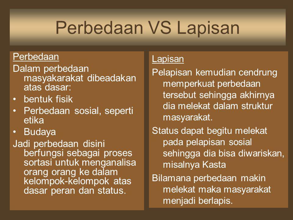 Perbedaan VS Lapisan Perbedaan Dalam perbedaan masyakarakat dibeadakan atas dasar: bentuk fisik Perbedaan sosial, seperti etika Budaya Jadi perbedaan
