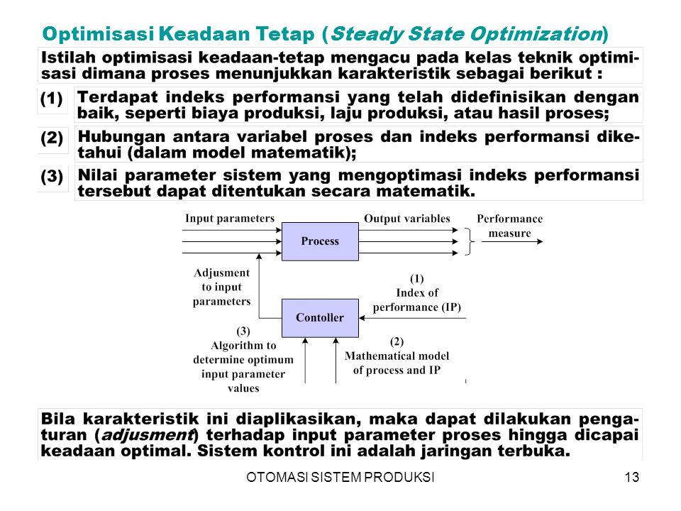 OTOMASI SISTEM PRODUKSI13 Optimisasi Keadaan Tetap (Steady State Optimization)