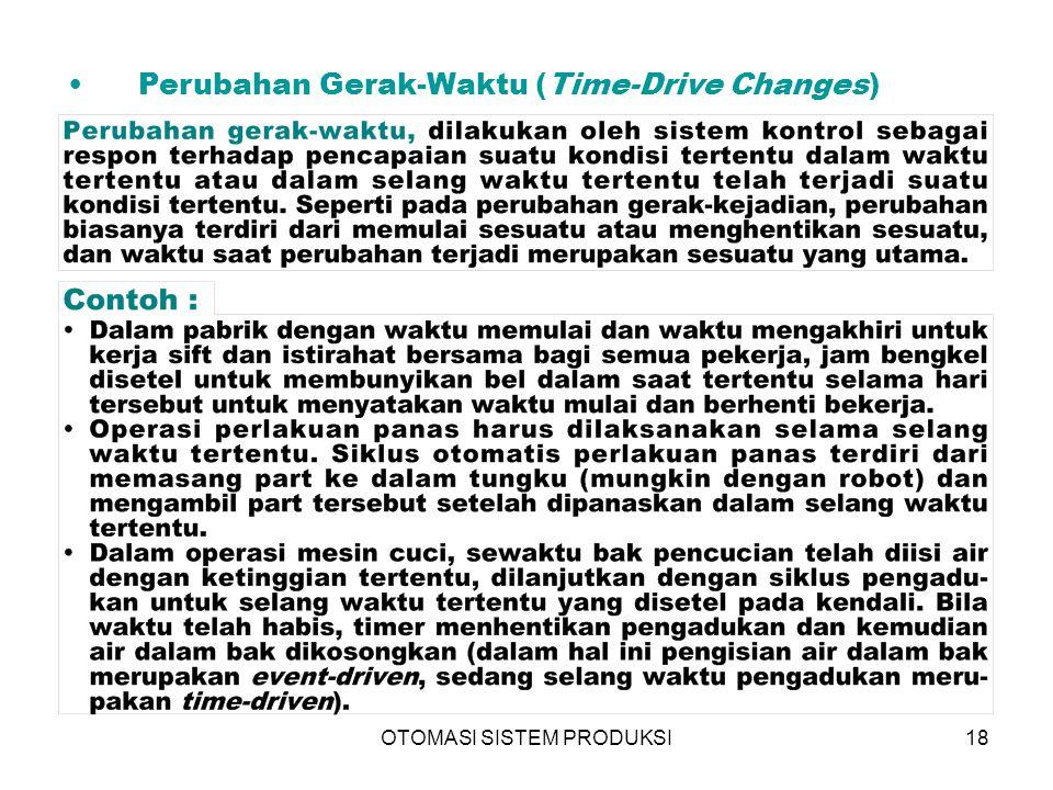 OTOMASI SISTEM PRODUKSI18 Perubahan Gerak-Waktu (Time-Drive Changes) 
