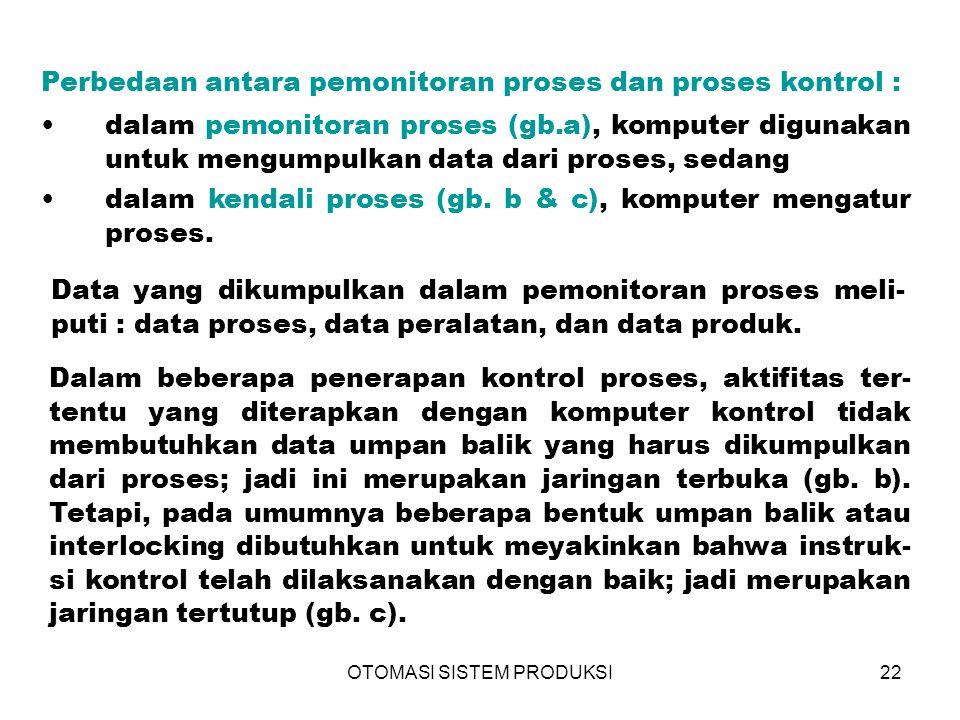OTOMASI SISTEM PRODUKSI22 Perbedaan antara pemonitoran proses dan proses kontrol : dalam pemonitoran proses (gb.a), komputer digunakan untuk mengumpul