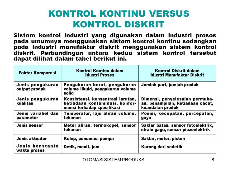 8 KONTROL KONTINU VERSUS KONTROL DISKRIT Sistem kontrol industri yang digunakan dalam industri proses pada umumnya menggunakan sistem kontrol kontinu