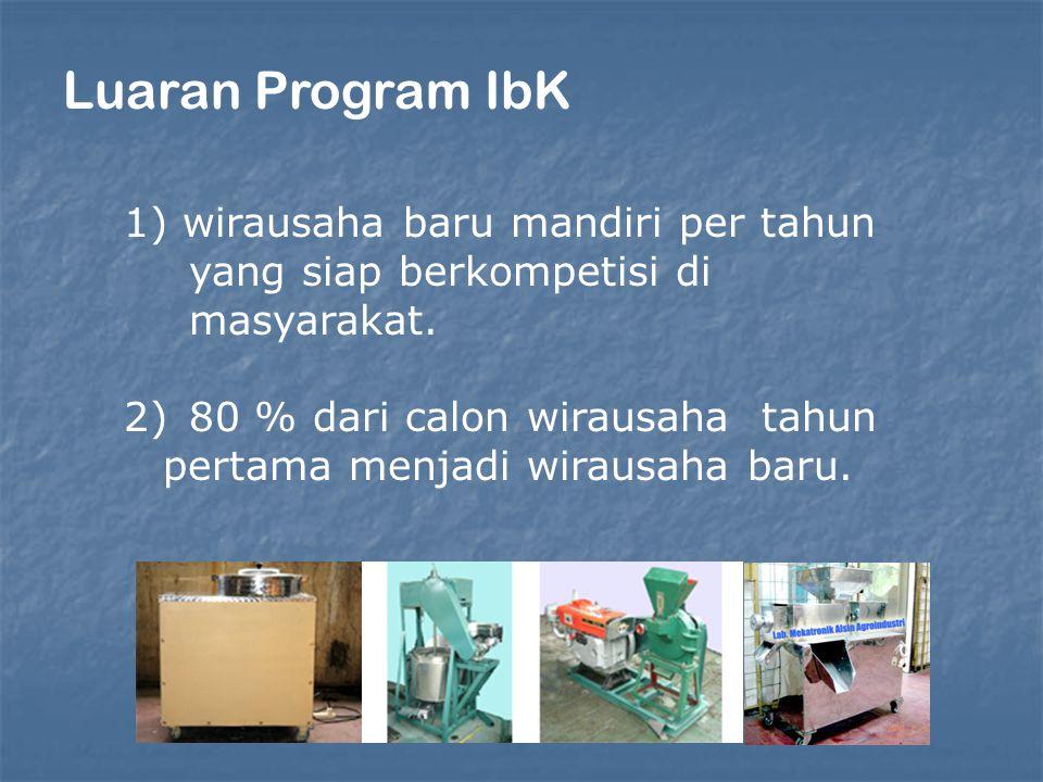 Luaran Program IbK 1) wirausaha baru mandiri per tahun yang siap berkompetisi di masyarakat. 2)80 % dari calon wirausaha tahun pertama menjadi wirausa
