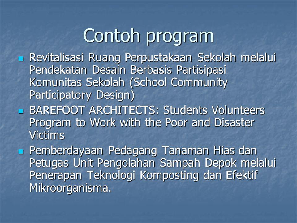 Contoh program Revitalisasi Ruang Perpustakaan Sekolah melalui Pendekatan Desain Berbasis Partisipasi Komunitas Sekolah (School Community Participator