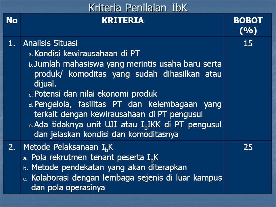 Kriteria Penilaian IbK NoKRITERIABOBOT (%) 1.Analisis Situasi a. Kondisi kewirausahaan di PT b. Jumlah mahasiswa yang merintis usaha baru serta produk