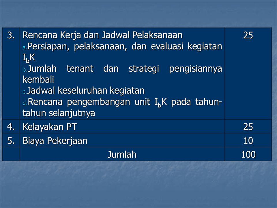 3. Rencana Kerja dan Jadwal Pelaksanaan a. Persiapan, pelaksanaan, dan evaluasi kegiatan I b K b. Jumlah tenant dan strategi pengisiannya kembali c. J