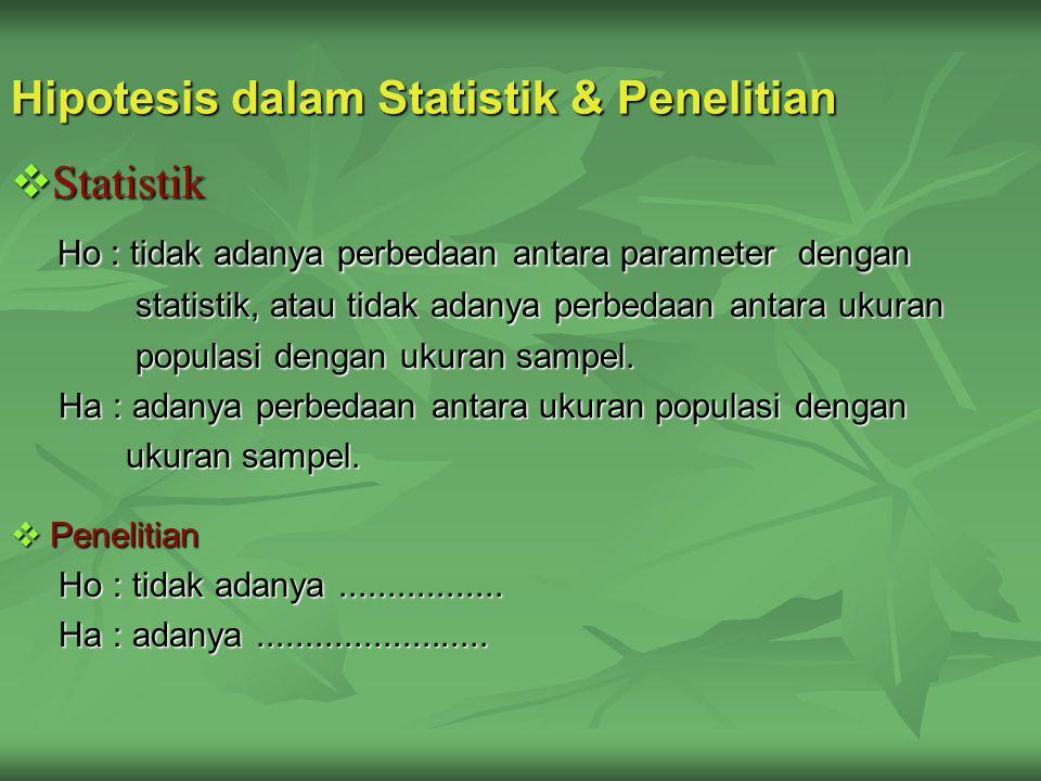 Hipotesis dalam Statistik & Penelitian  Statistik Ho : tidak adanya perbedaan antara parameter dengan Ho : tidak adanya perbedaan antara parameter de