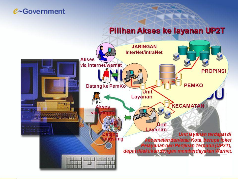 Pusat Informasi INSTANSIMEDIA PENYAMPAIANADMIN E-GOVPIMPINAN Info Eksekutif Monitoring Proyek Kepegawaian Renbang Info Pendapatan Info Barang Daerah K