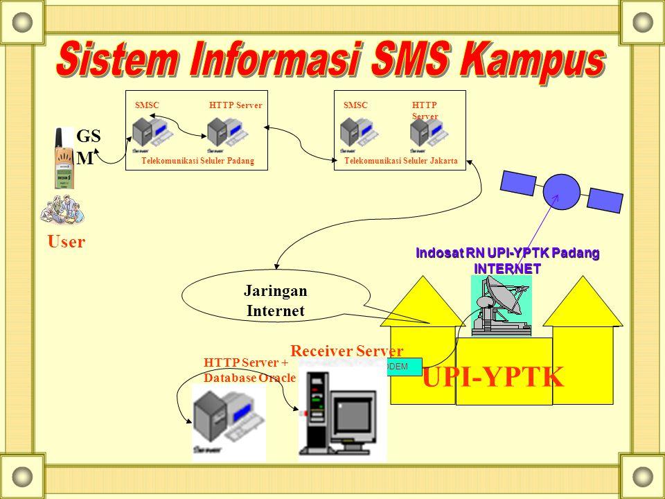 Local Area Network Farmasi Billing Polyclinic Database Server RM Apotek Keuangan Registrars
