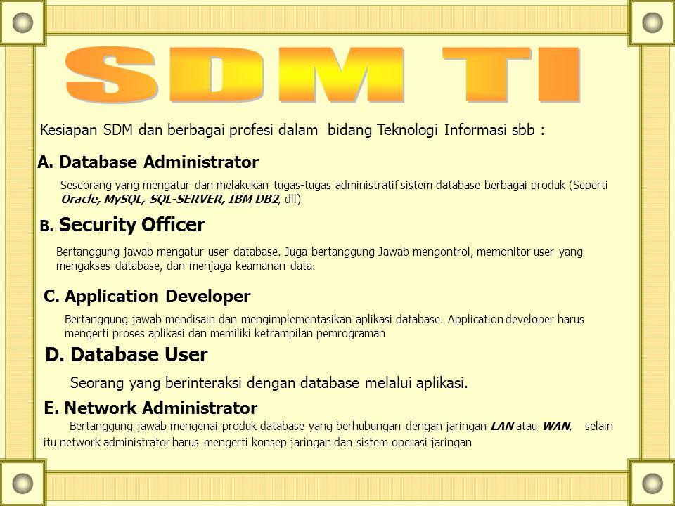HTTP ServerSMSC Telekomunikasi Seluler Padang HTTP Server + Database Oracle GS M UPI-YPTK Indosat RN UPI-YPTK Padang INTERNET Receiver Server MODEM Ja