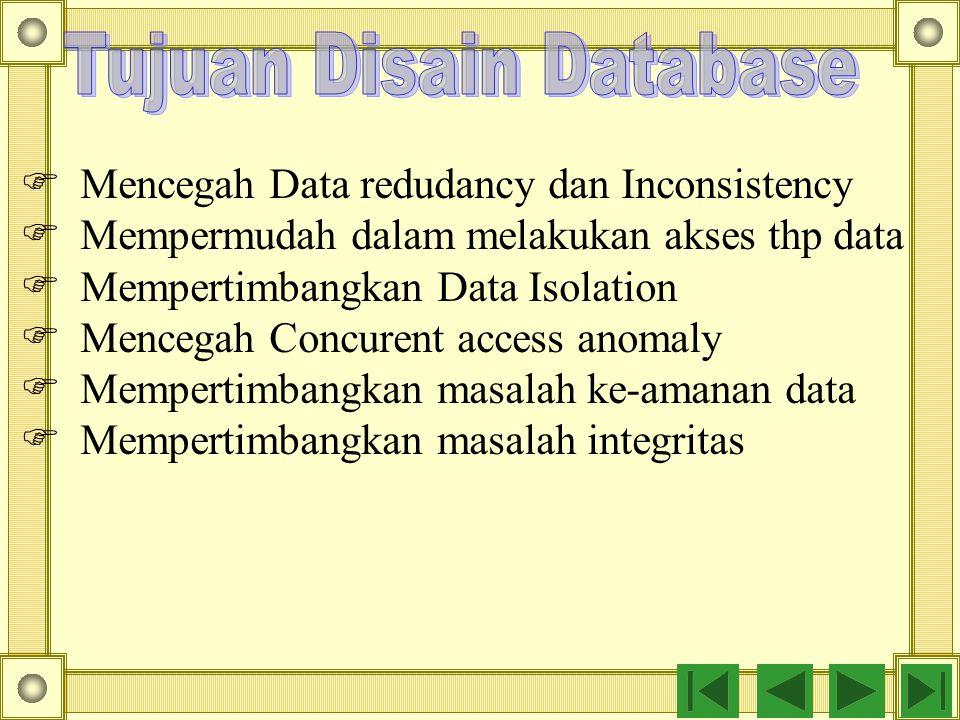  Mencegah Data redudancy dan Inconsistency  Mempermudah dalam melakukan akses thp data  Mempertimbangkan Data Isolation  Mencegah Concurent access anomaly  Mempertimbangkan masalah ke-amanan data  Mempertimbangkan masalah integritas