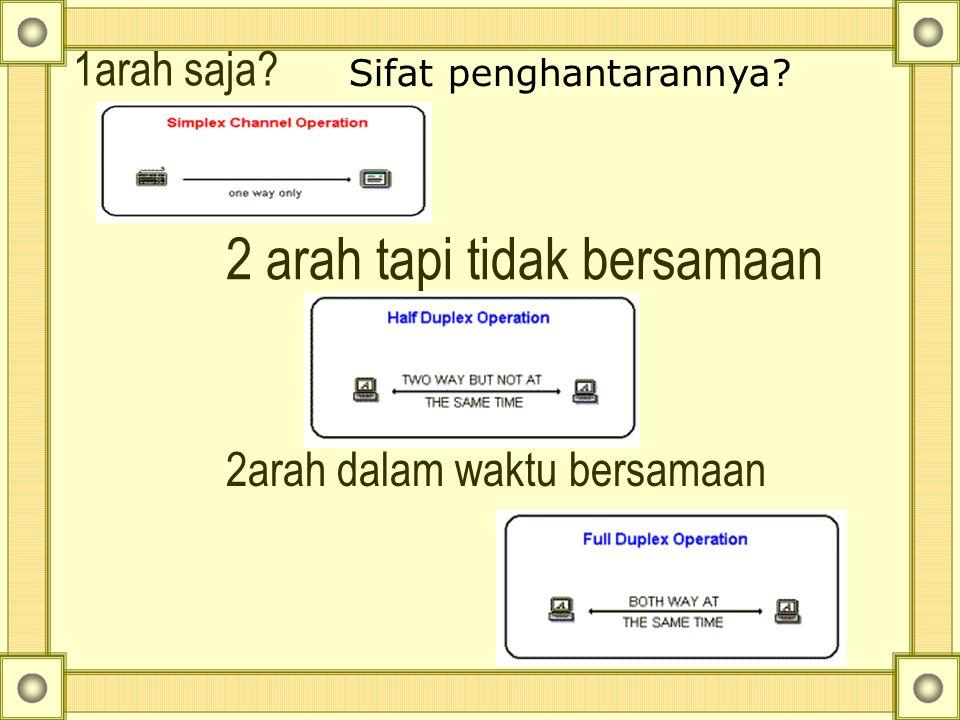 Satu jalur (serial) Banyak jalur (paralel) atau perhuruf (syncronous) atau perkata (asyncronous) Masih karakter A karakter A juga Berapa jalan yang di