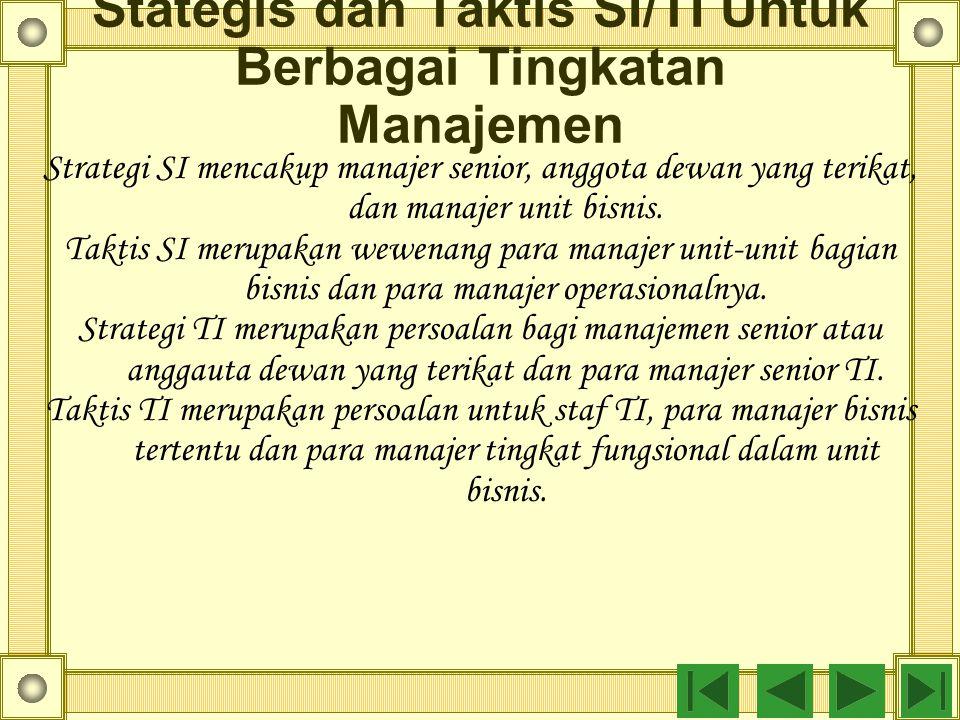 Stategis dan Taktis SI/TI Untuk Berbagai Tingkatan Manajemen Strategi SI mencakup manajer senior, anggota dewan yang terikat, dan manajer unit bisnis.