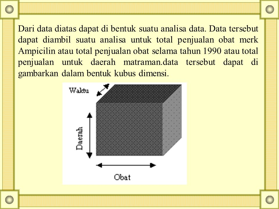 Data diatas bisa digambarkan dalam bentuk 2 dimensi. Penjualan Obat Dimensi 1 th199019911992 Dimensi 2 ObatDaerah Ampicilin Dago23595489 Senen2546 ………