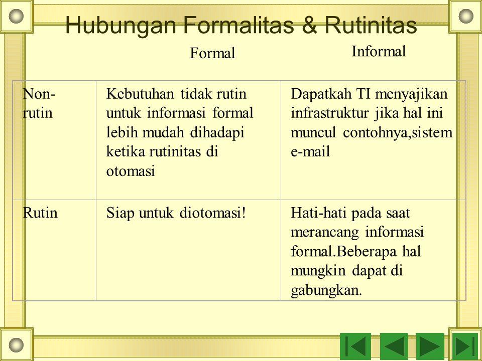 Klasifikasi Formal/Informal Klasifikasi formal\informal merupakan tanda informasi rutin dan non-rutin. Informasi rutin berisi informasi yang diproduks