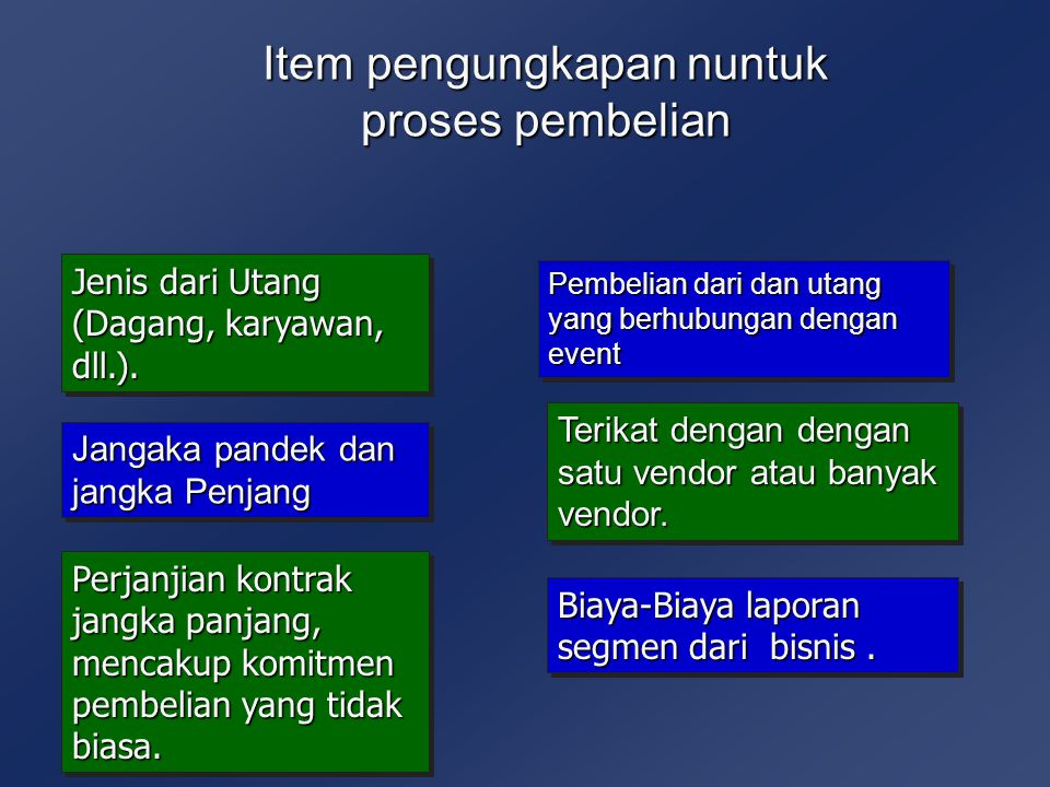 Item pengungkapan nuntuk proses pembelian Jenis dari Utang (Dagang, karyawan, dll.). Jangaka pandek dan jangka Penjang Perjanjian kontrak jangka panja