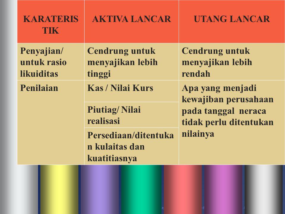 Classification, Presentation, and Disclosure Persolan pokok Klasifikasi...