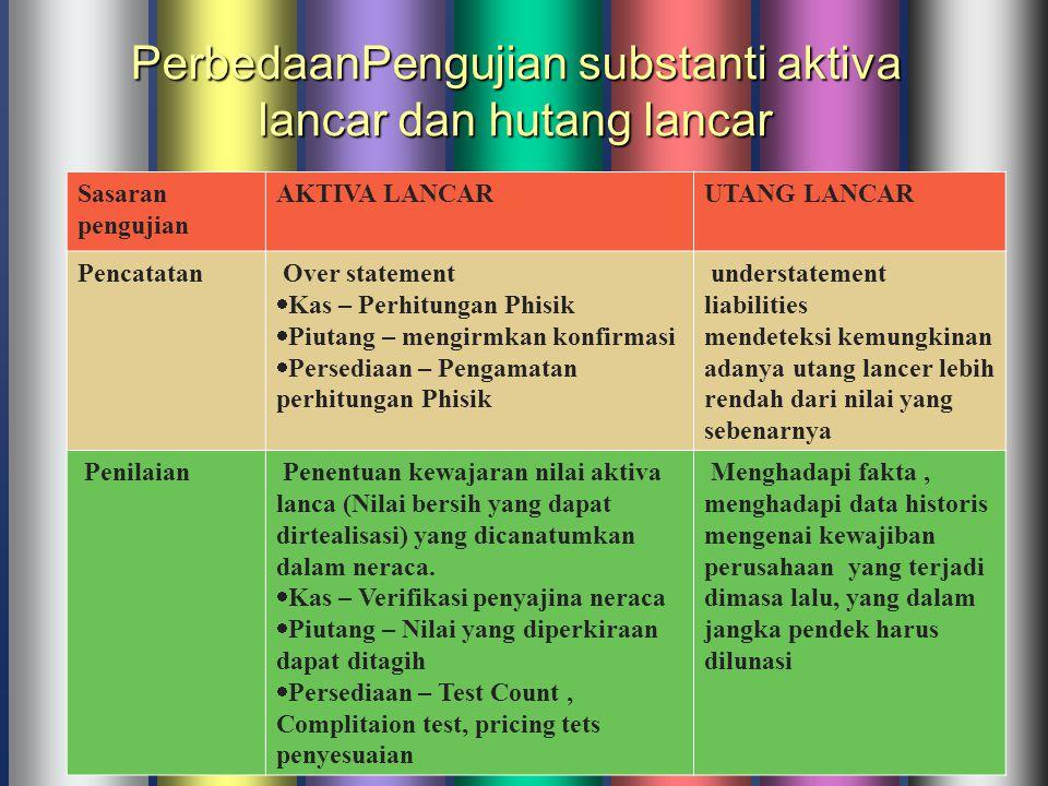 Item pengungkapan nuntuk proses pembelian Jenis dari Utang (Dagang, karyawan, dll.).