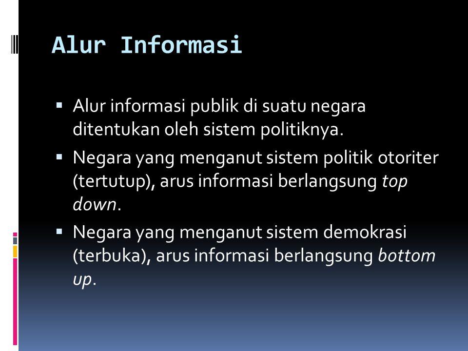Alur Informasi  Alur informasi publik di suatu negara ditentukan oleh sistem politiknya.