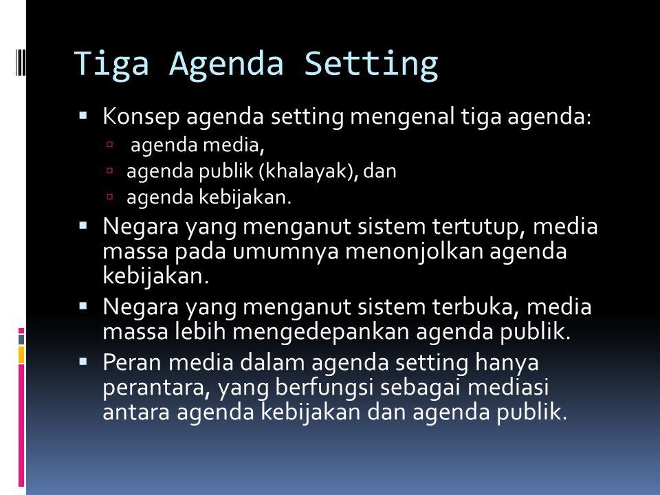 Tiga Agenda Setting  Konsep agenda setting mengenal tiga agenda:  agenda media,  agenda publik (khalayak), dan  agenda kebijakan.