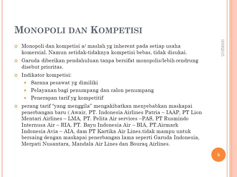 M ONOPOLI DAN K OMPETISI Monopoli dan kompetisi a/ maslah yg inherent pada setiap usaha komersial.