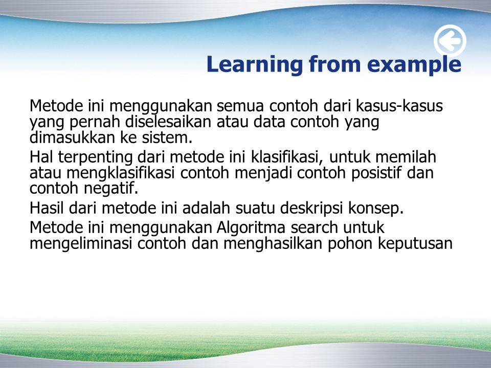Learning from example Metode ini menggunakan semua contoh dari kasus-kasus yang pernah diselesaikan atau data contoh yang dimasukkan ke sistem. Hal te