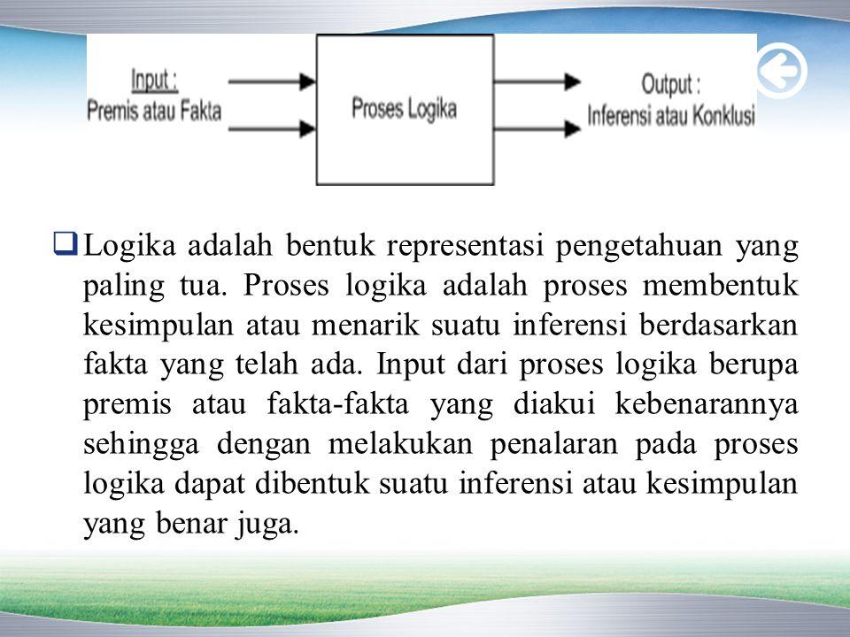 Logika adalah bentuk representasi pengetahuan yang paling tua. Proses logika adalah proses membentuk kesimpulan atau menarik suatu inferensi berdasa