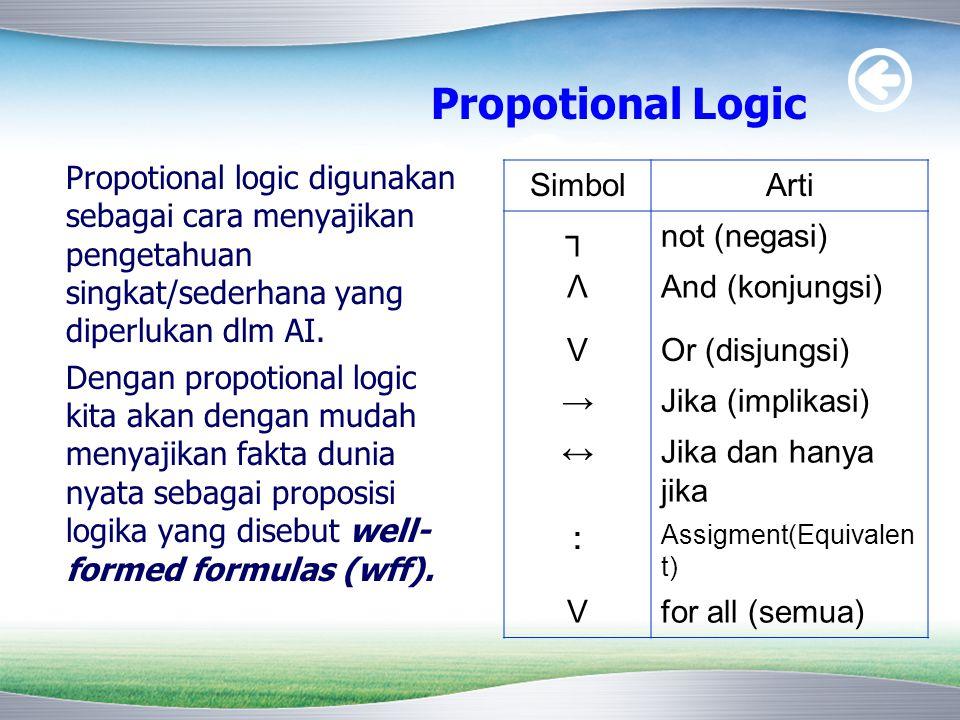 Propotional Logic Propotional logic digunakan sebagai cara menyajikan pengetahuan singkat/sederhana yang diperlukan dlm AI. Dengan propotional logic k