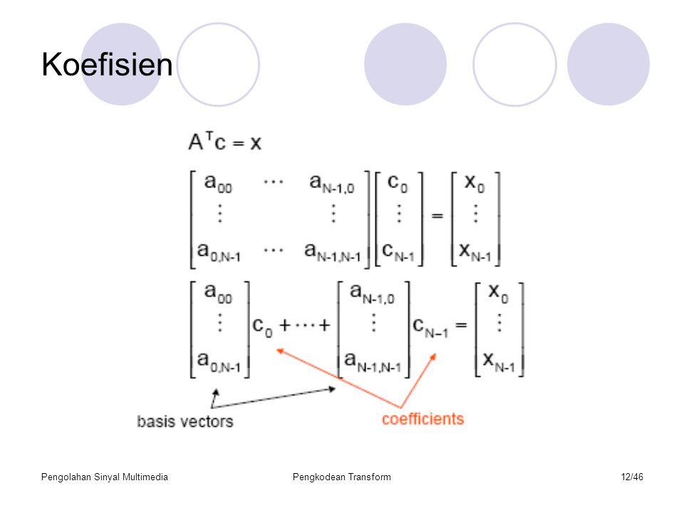 Pengolahan Sinyal MultimediaPengkodean Transform12/46 Koefisien