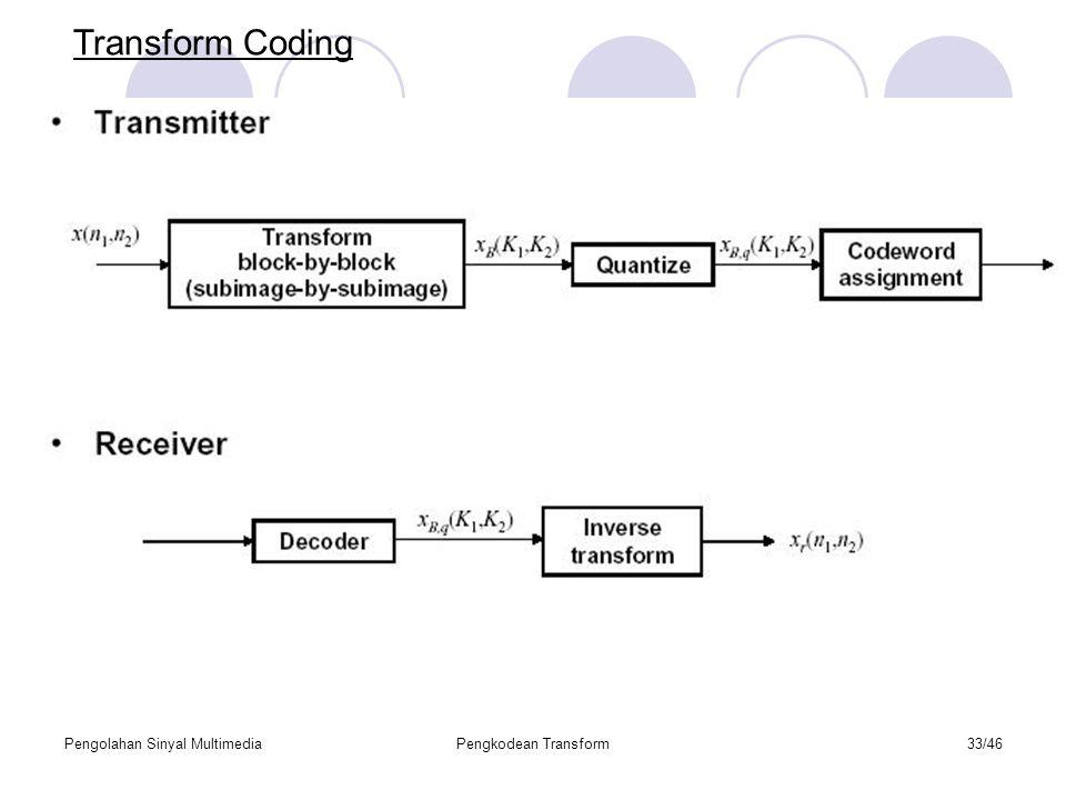 Pengolahan Sinyal MultimediaPengkodean Transform33/46 Transform Coding