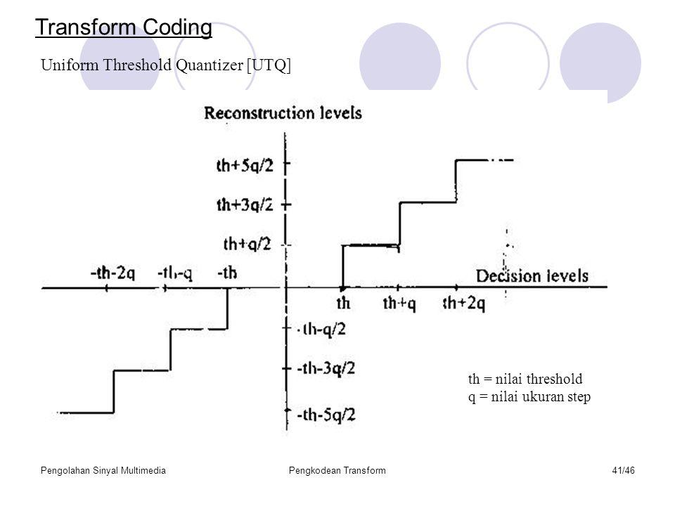 Pengolahan Sinyal MultimediaPengkodean Transform41/46 Uniform Threshold Quantizer [UTQ] th = nilai threshold q = nilai ukuran step Transform Coding