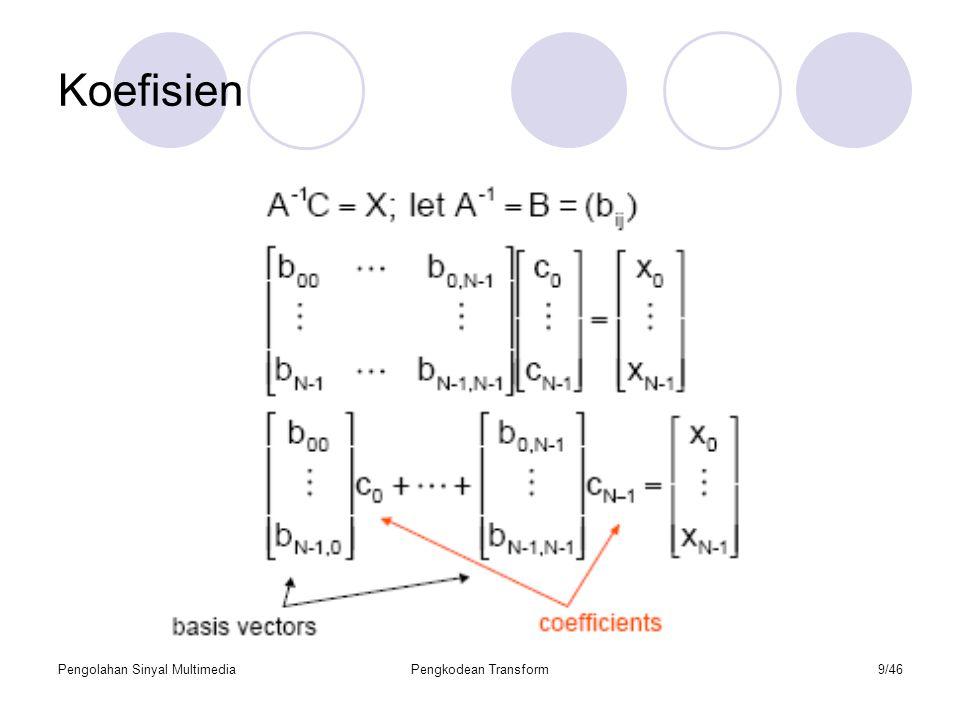 Pengolahan Sinyal MultimediaPengkodean Transform20/46 Discrete Fourier Transform 2D [DFT-2D]
