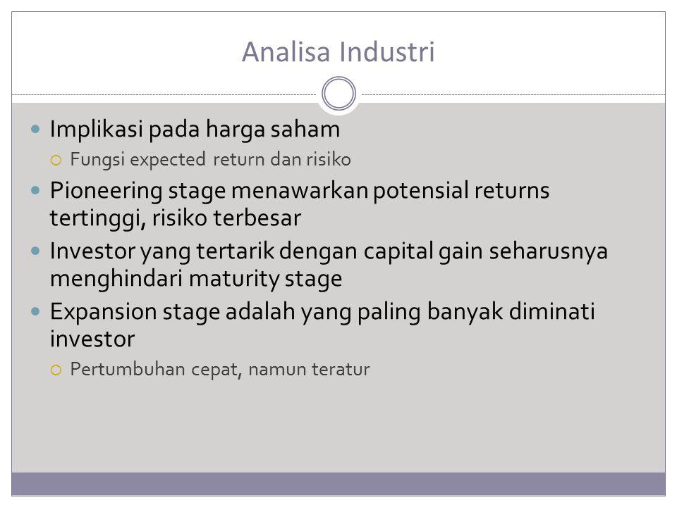 Analisa Industri Implikasi pada harga saham  Fungsi expected return dan risiko Pioneering stage menawarkan potensial returns tertinggi, risiko terbesar Investor yang tertarik dengan capital gain seharusnya menghindari maturity stage Expansion stage adalah yang paling banyak diminati investor  Pertumbuhan cepat, namun teratur