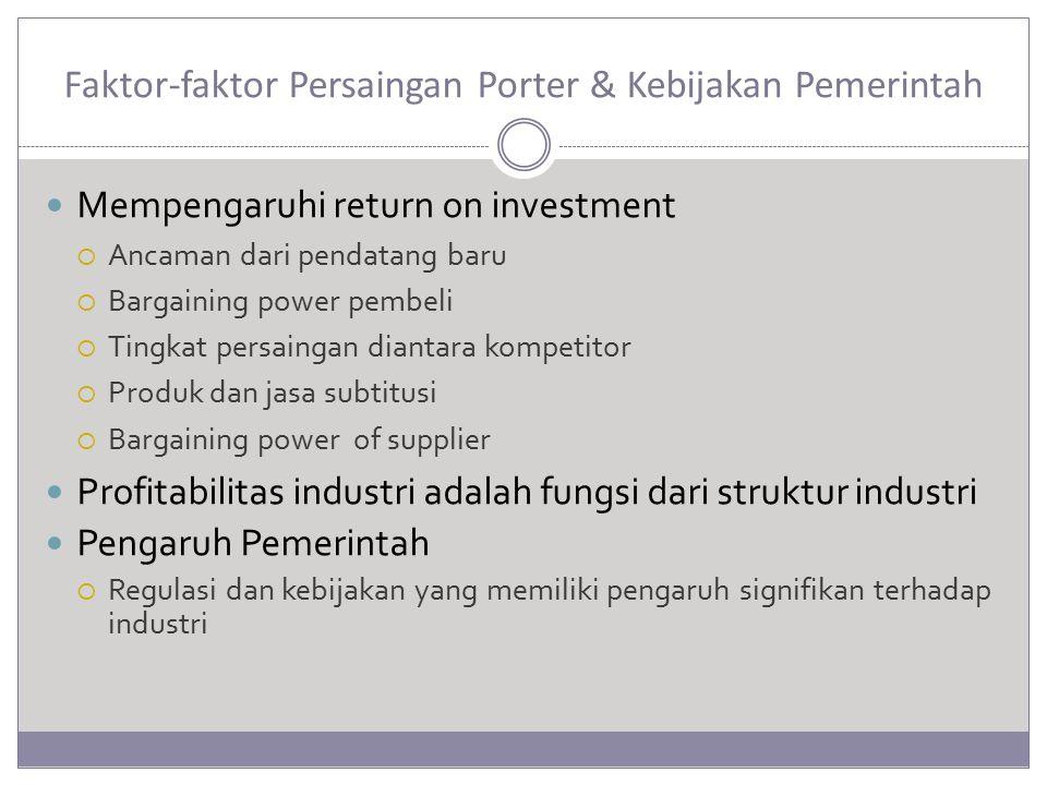 Faktor-faktor Persaingan Porter & Kebijakan Pemerintah Mempengaruhi return on investment  Ancaman dari pendatang baru  Bargaining power pembeli  Ti