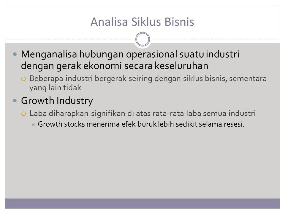 Analisa Siklus Bisnis Menganalisa hubungan operasional suatu industri dengan gerak ekonomi secara keseluruhan  Beberapa industri bergerak seiring dengan siklus bisnis, sementara yang lain tidak Growth Industry  Laba diharapkan signifikan di atas rata-rata laba semua industri  Growth stocks menerima efek buruk lebih sedikit selama resesi.