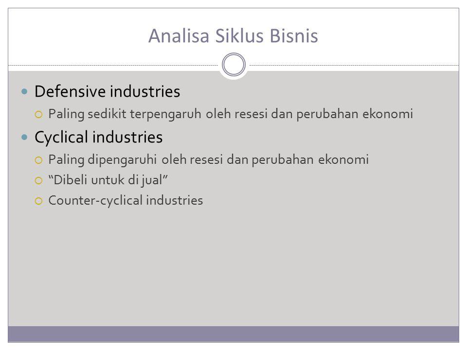 Analisa Siklus Bisnis Defensive industries  Paling sedikit terpengaruh oleh resesi dan perubahan ekonomi Cyclical industries  Paling dipengaruhi oleh resesi dan perubahan ekonomi  Dibeli untuk di jual  Counter-cyclical industries
