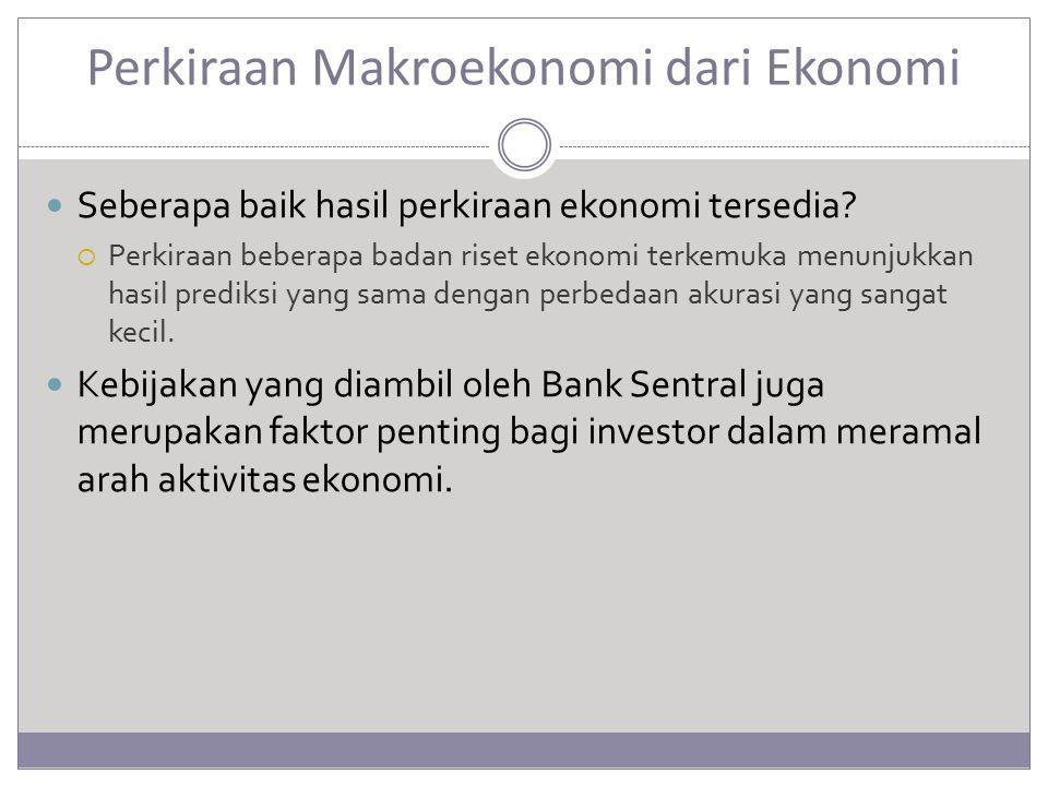 Perkiraan Makroekonomi dari Ekonomi Seberapa baik hasil perkiraan ekonomi tersedia?  Perkiraan beberapa badan riset ekonomi terkemuka menunjukkan has