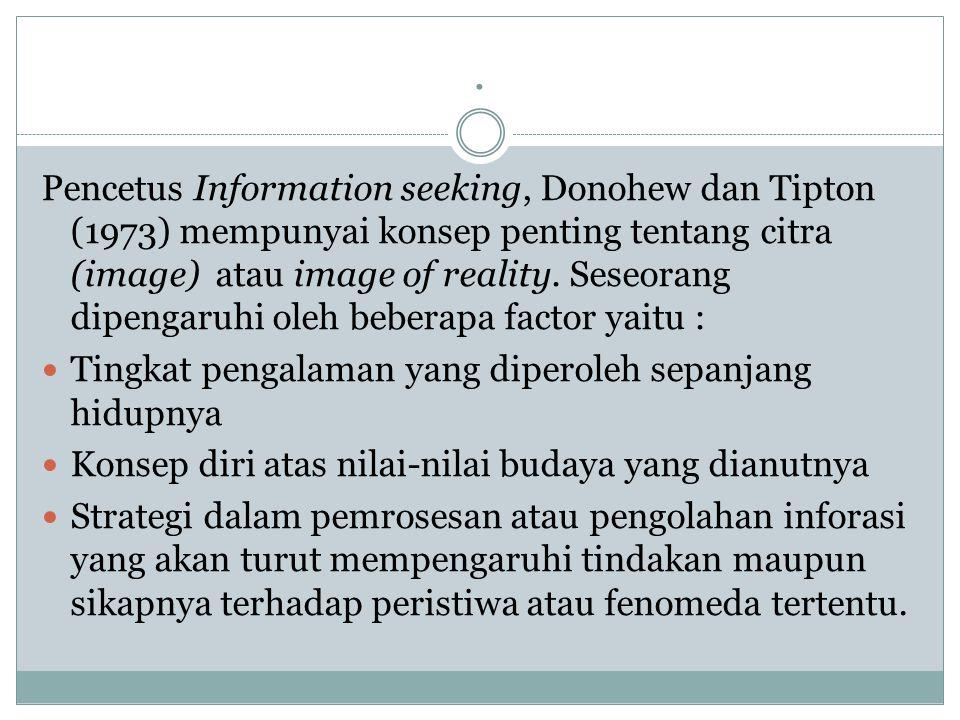 . Pencetus Information seeking, Donohew dan Tipton (1973) mempunyai konsep penting tentang citra (image) atau image of reality. Seseorang dipengaruhi