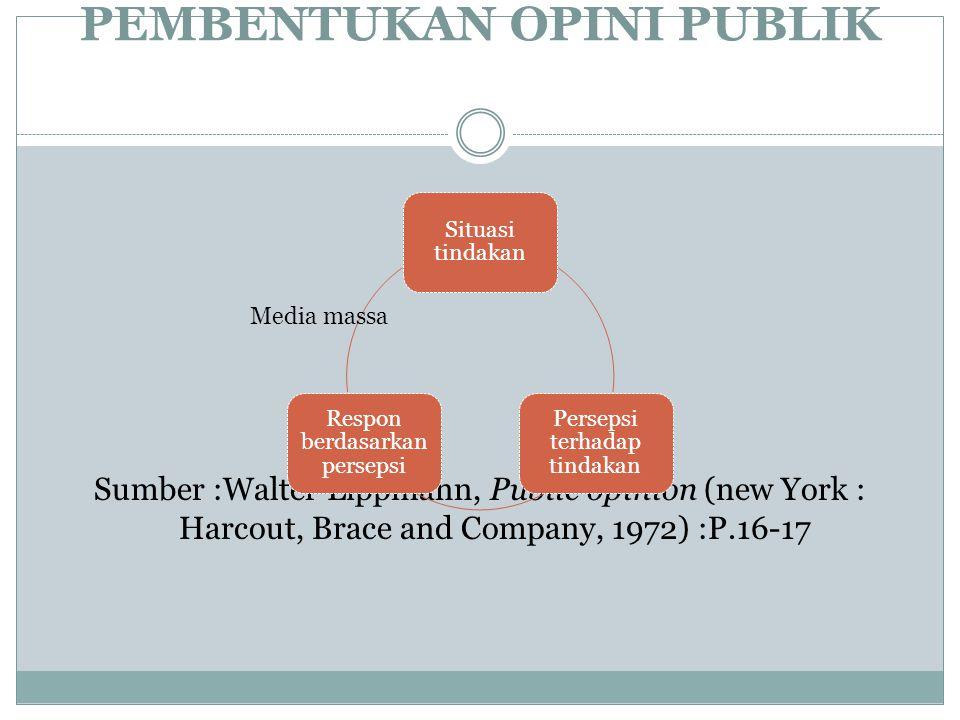 METODE DAN TEKNIK MEMPENGARUHI & PEMBENTUKAN OPINI PUBLIK Sumber :Walter Lippmann, Public opinion (new York : Harcout, Brace and Company, 1972) :P.16-