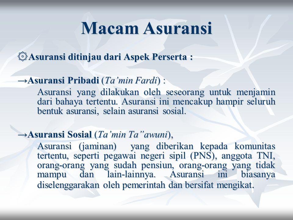 Macam Asuransi ۞Asuransi ditinjau dari Aspek Perserta : →Asuransi Pribadi (Ta'min Fardi) : Asuransi yang dilakukan oleh seseorang untuk menjamin dari bahaya tertentu.